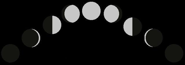 Lune montante et lune descendante - Lune montante et descendante ...